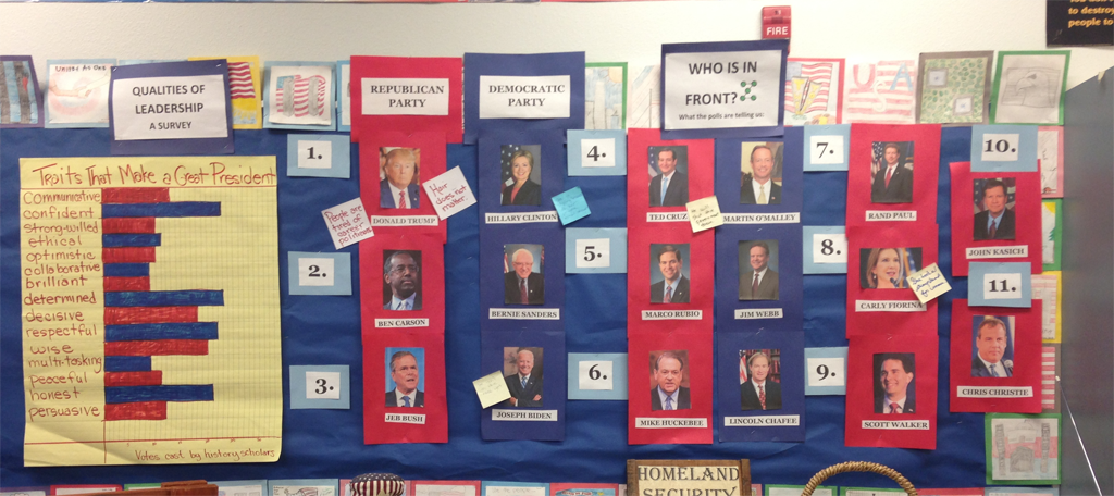 Classroom Voting Ideas ~ Student engagement powering the history classroom with